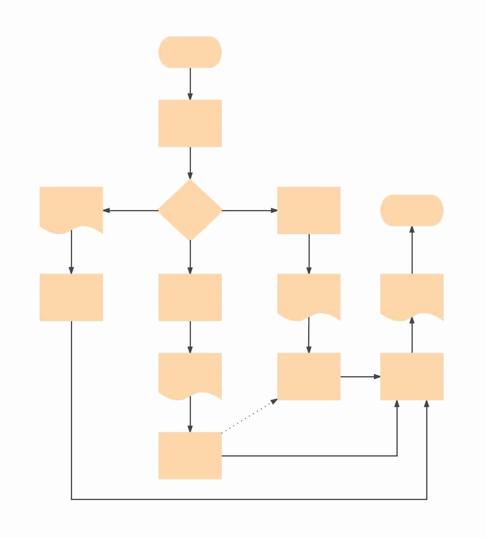 Blank Flow Chart Template Best Of Flow Chart Template