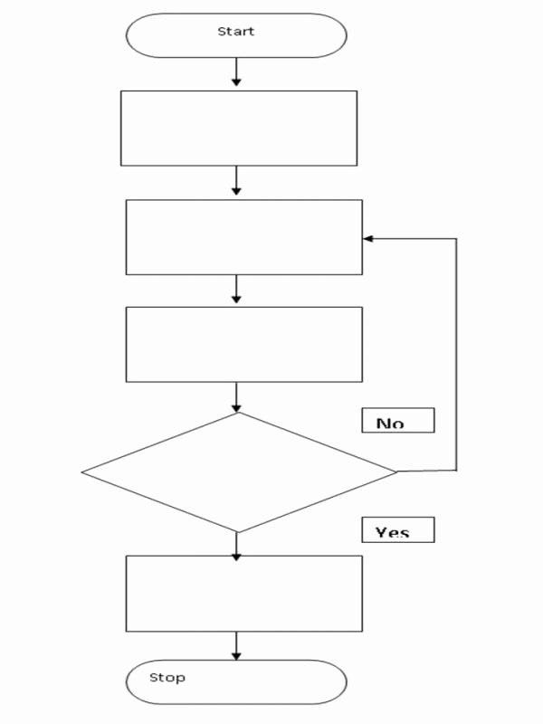 Blank Flow Chart Template Fresh Blank Flow Chart Template