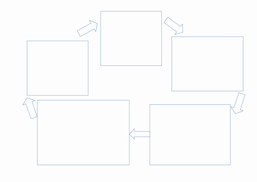 Blank Flow Chart Template Inspirational Flow Chart Template by Kayld Teaching Resources Tes