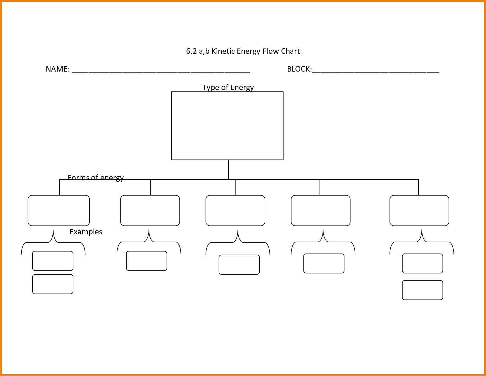 Blank Flow Chart Template Inspirational Printable Flow Chart Template