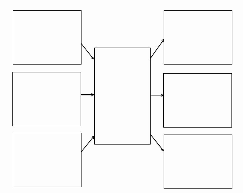 Blank Flow Chart Template Inspirational Thinking Maps – Mrs Bristow S Literature Classes