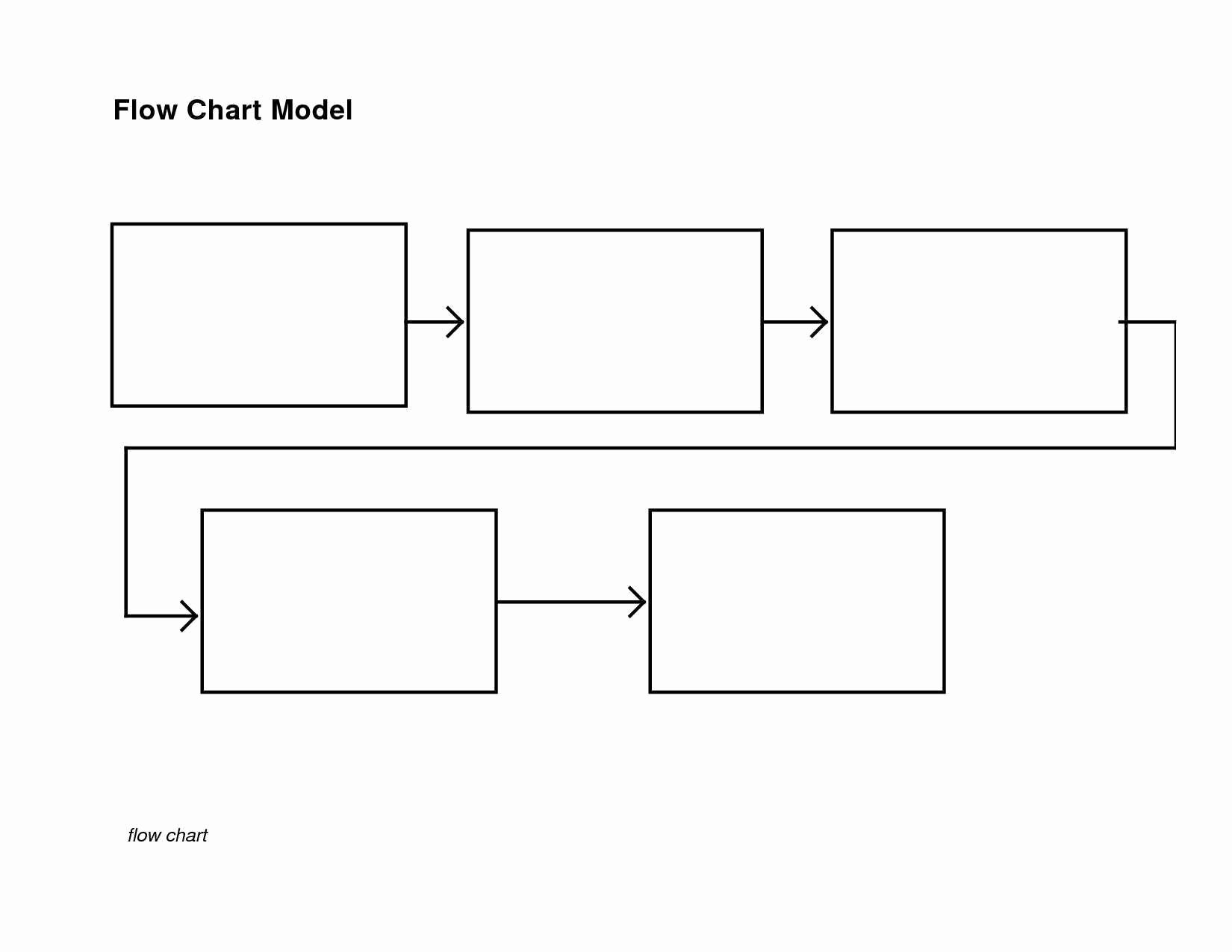 Blank Flow Chart Template New Blank Flow Chart Template for Excel – Procedure Flow Chart