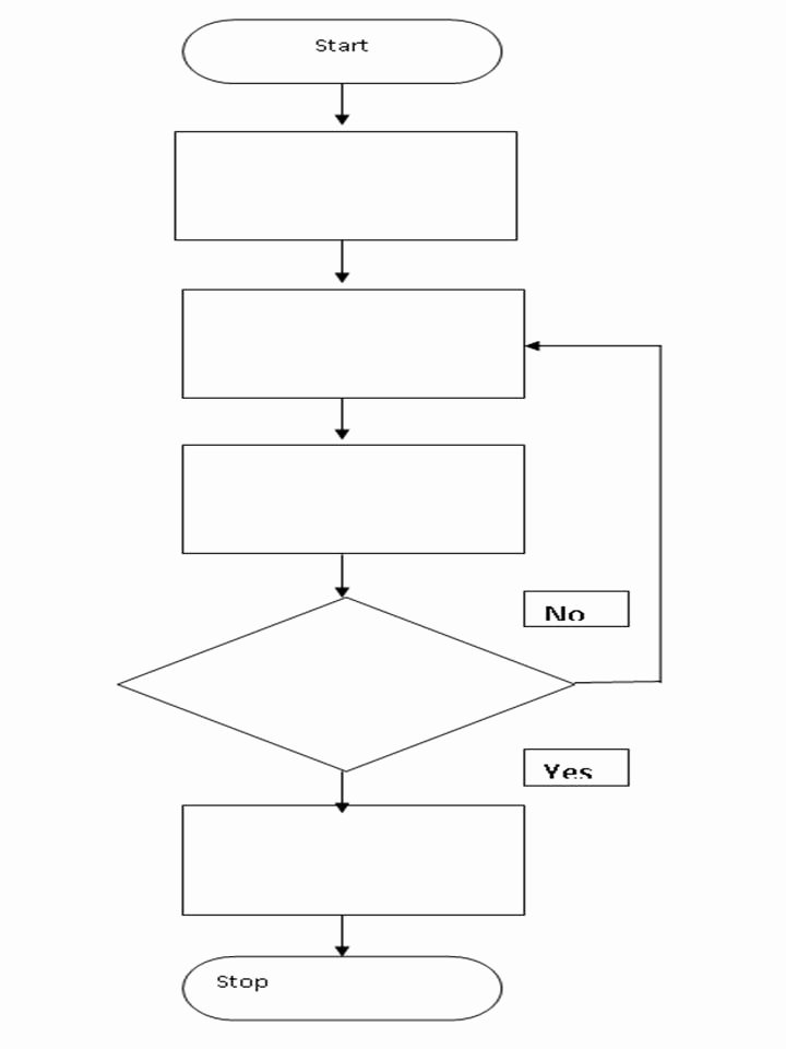 Blank Flow Chart Template New Search Results Free Printable Blank Vertical Flow Chart