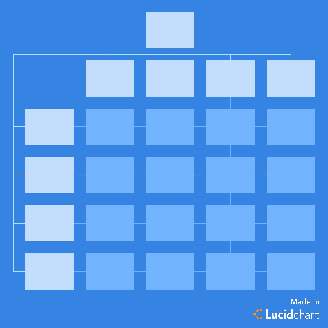 Blank organizational Chart Template Elegant How to Best Apply the Human Resources Matrix