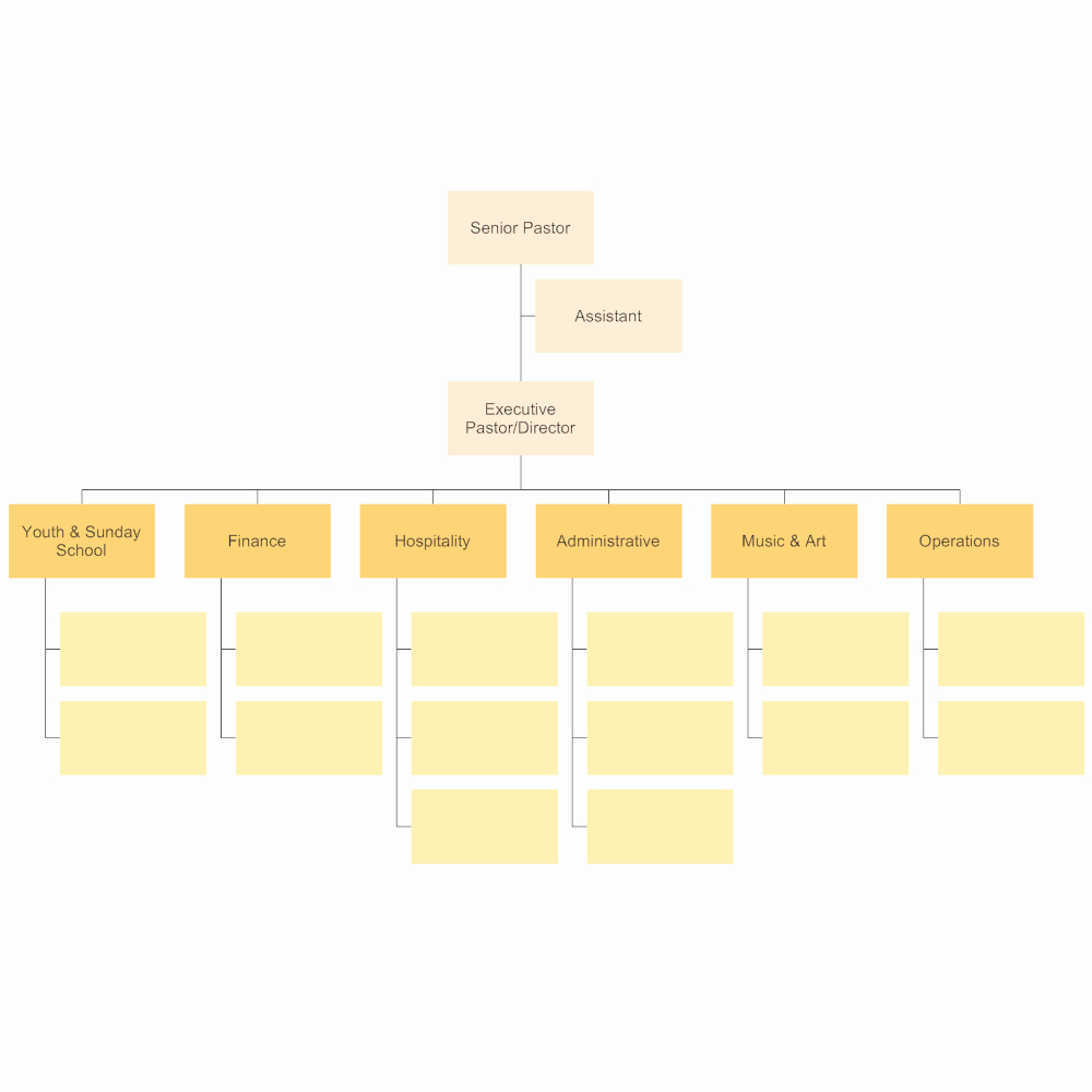 Blank organizational Chart Template Lovely organizational Chart Templates Templates for Word Ppt