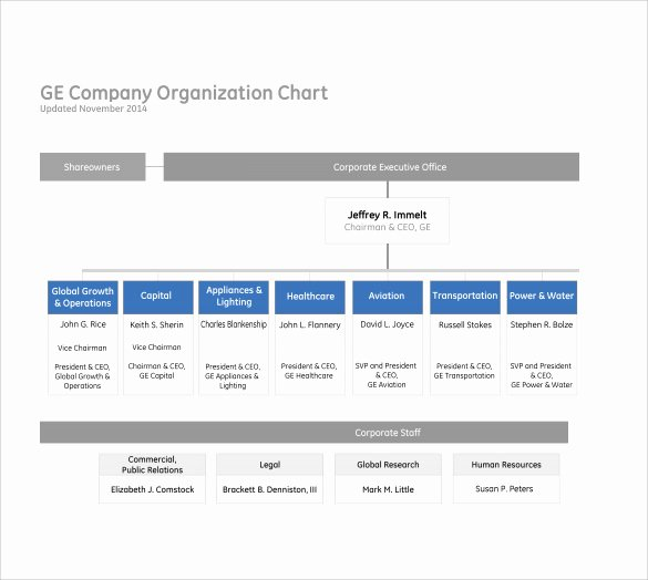 Blank organizational Chart Template Unique Blank organizational Chart 11 Download Documents In Pdf