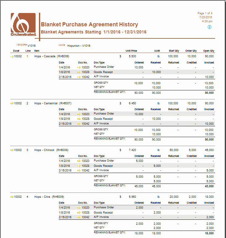 Blanket Purchase Agreement Template Awesome Blanket Purchase Agreement History – orchestrated Help Center