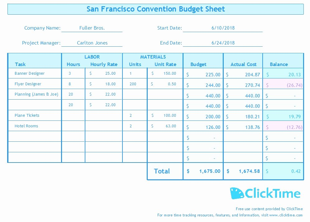 Business Budget Template Excel Awesome Project Bud Plan