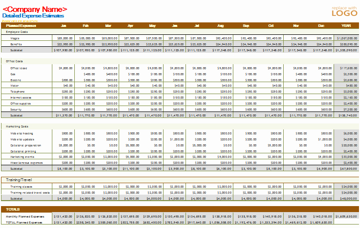 Business Budget Template Excel Best Of Professional Business Bud Template Bud Templates