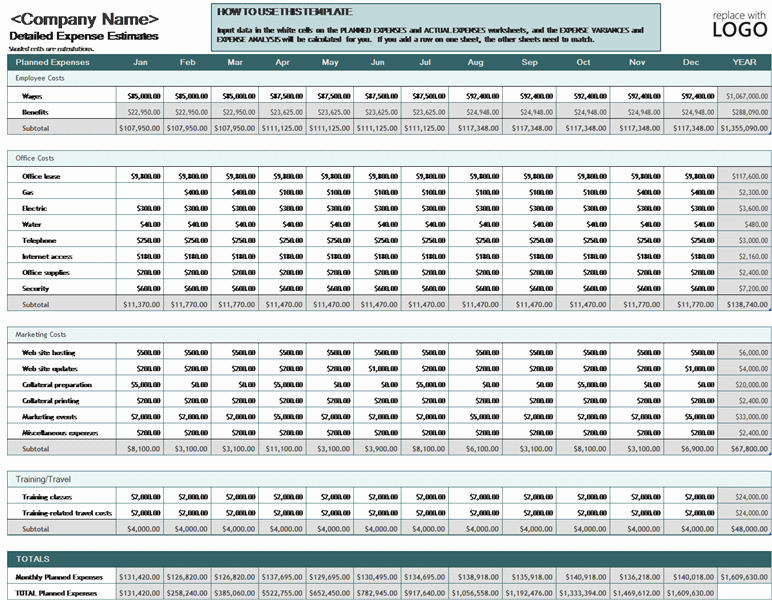 Business Budget Template Excel Elegant Business Expense Bud I Don T Need All these