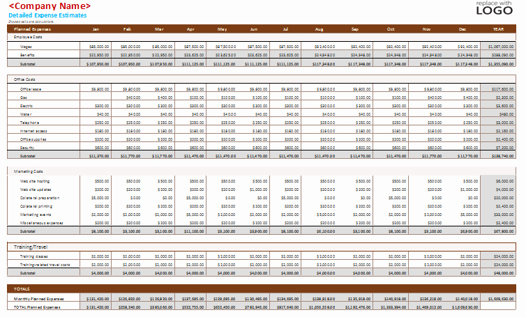 Business Budget Template Excel Lovely Business Bud Template