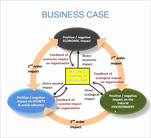 Business Case Template Word New Free 6 Business Case Samples In Pdf