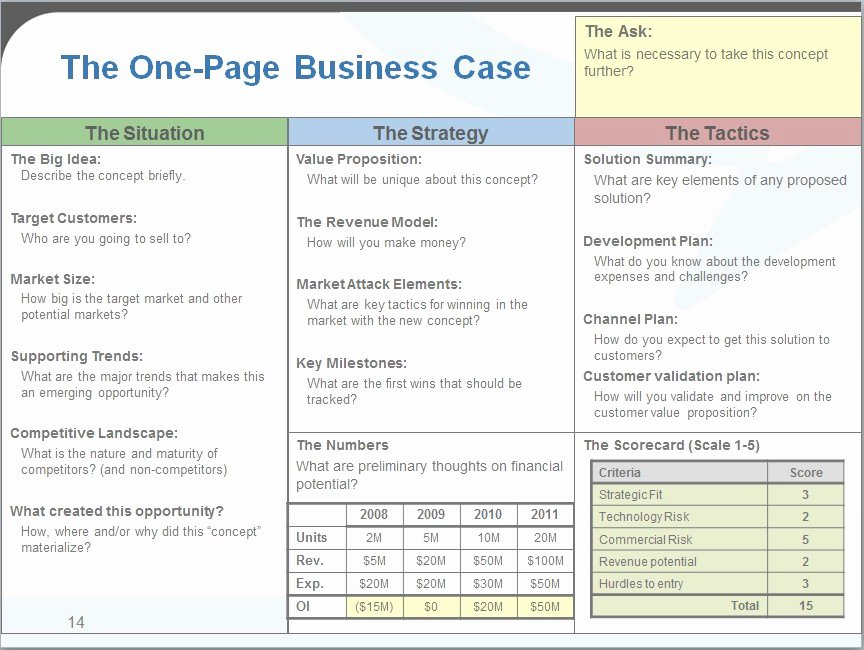 Business Case Template Word Unique Business Case E Page Business Case X Ray Machines