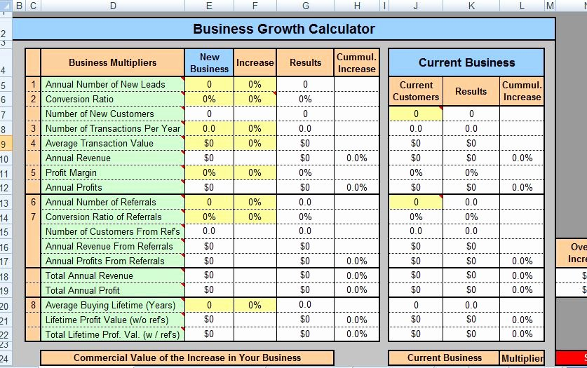 Business Growth Plan Template Beautiful Microsoft Word and Excel 10 Business Plan Templates