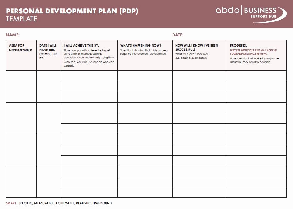 Business Growth Plan Template Fresh Personal Development Plans for All