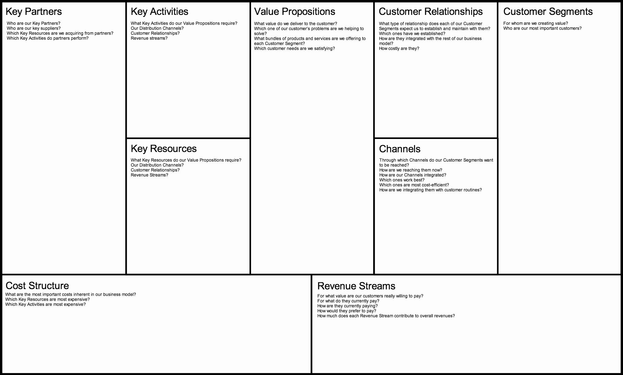 Business Model Template Word Beautiful Danny Hoskins Blog