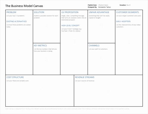 Business Model Template Word Beautiful Lean Startup Business Model Canvas Tarkus S Tech Blog