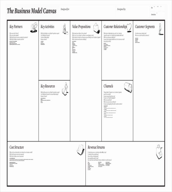 Business Model Template Word Beautiful top Business Model Canvas Nederlands – My Blog