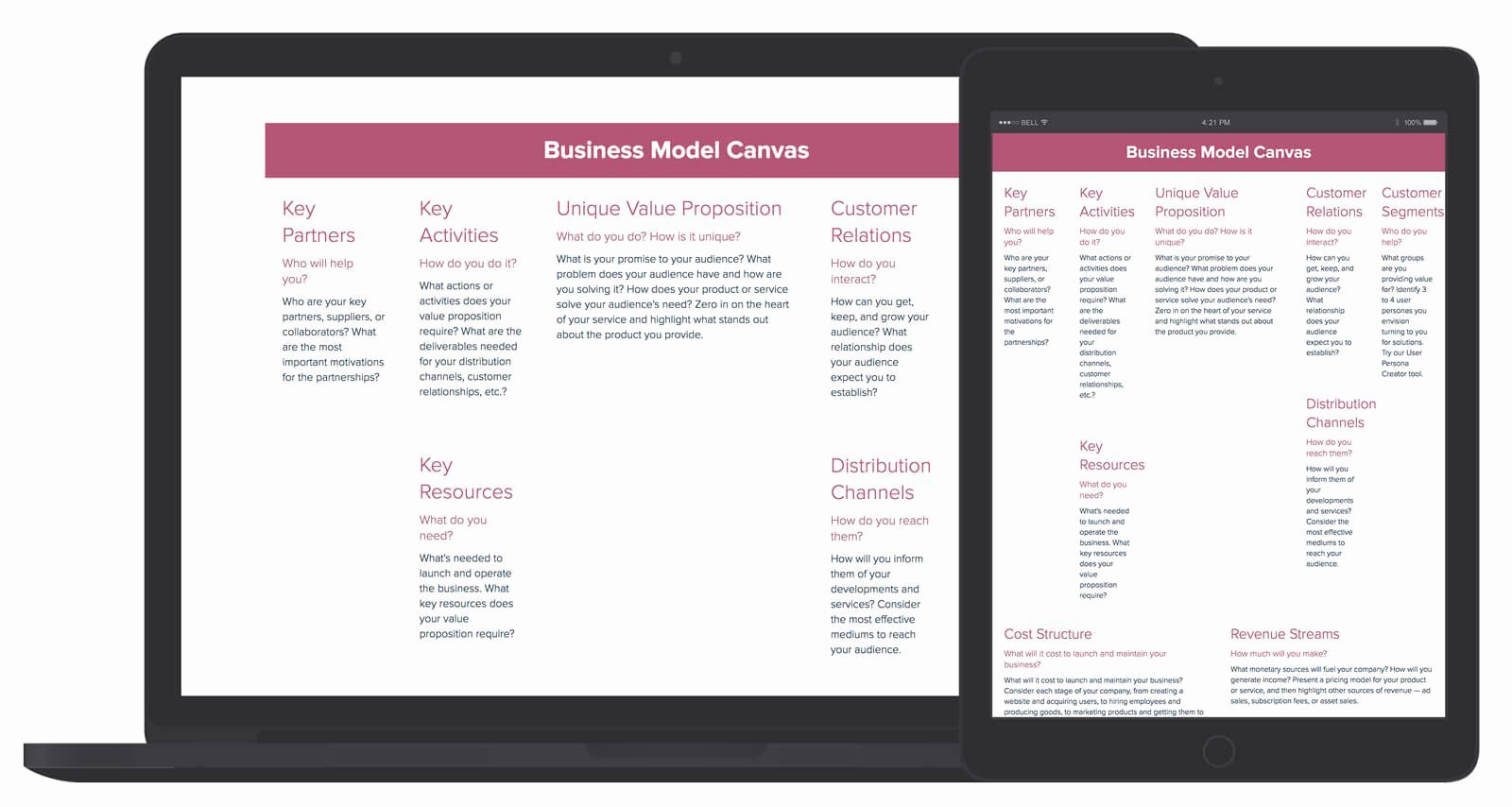 Business Model Template Word Best Of Business Model Canvas Template and Examples