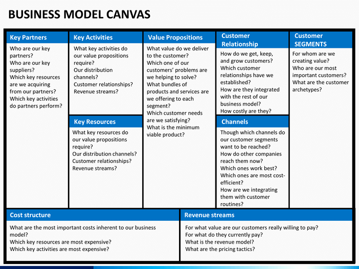 Business Model Template Word Best Of Business Model Template