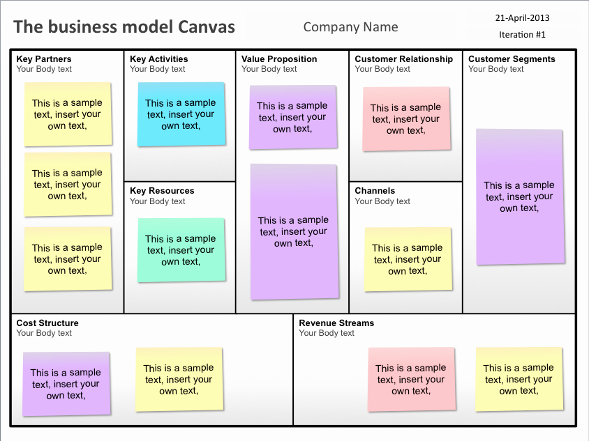 Business Model Template Word Elegant Business Model Canvas Template