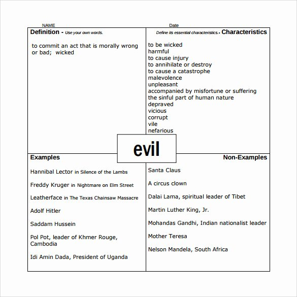 Business Model Template Word Fresh Free 14 Sample Frayer Model Templates In Pdf