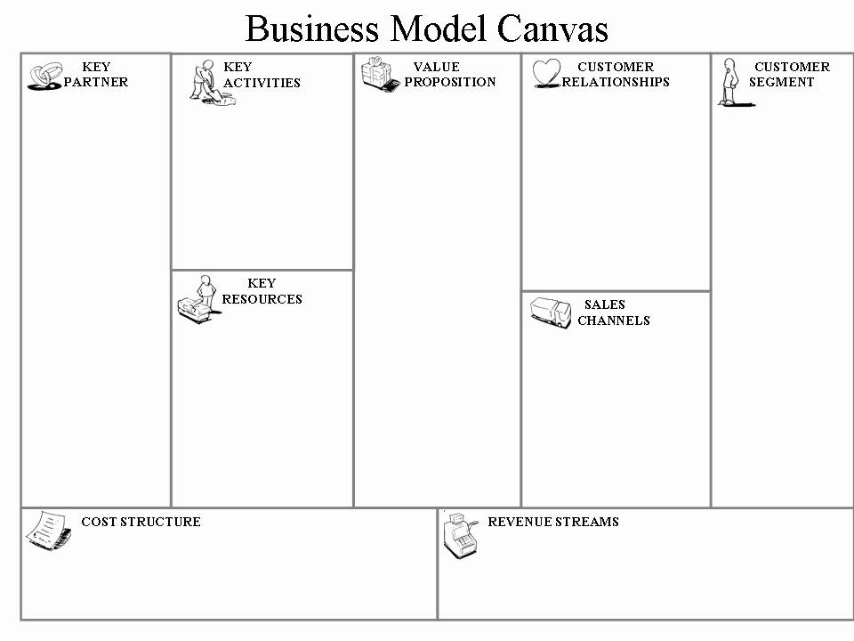 Business Model Template Word Lovely Book Review – Business Model Generation