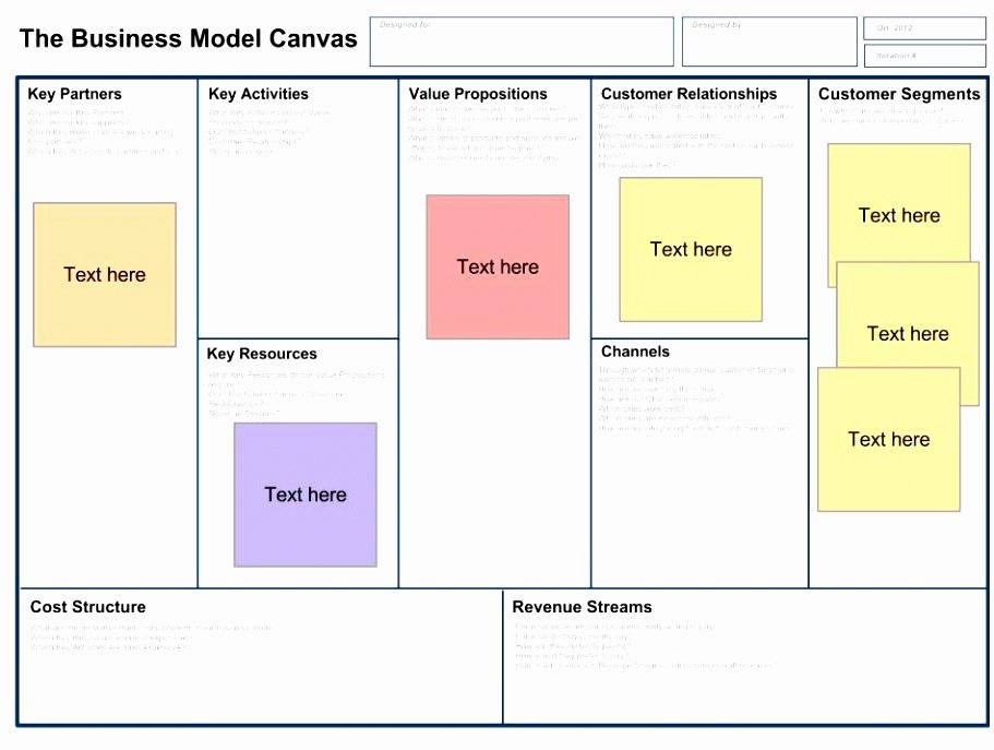 Business Model Template Word Lovely Business Model Canvas Template – 20 Free Word Excel Pdf