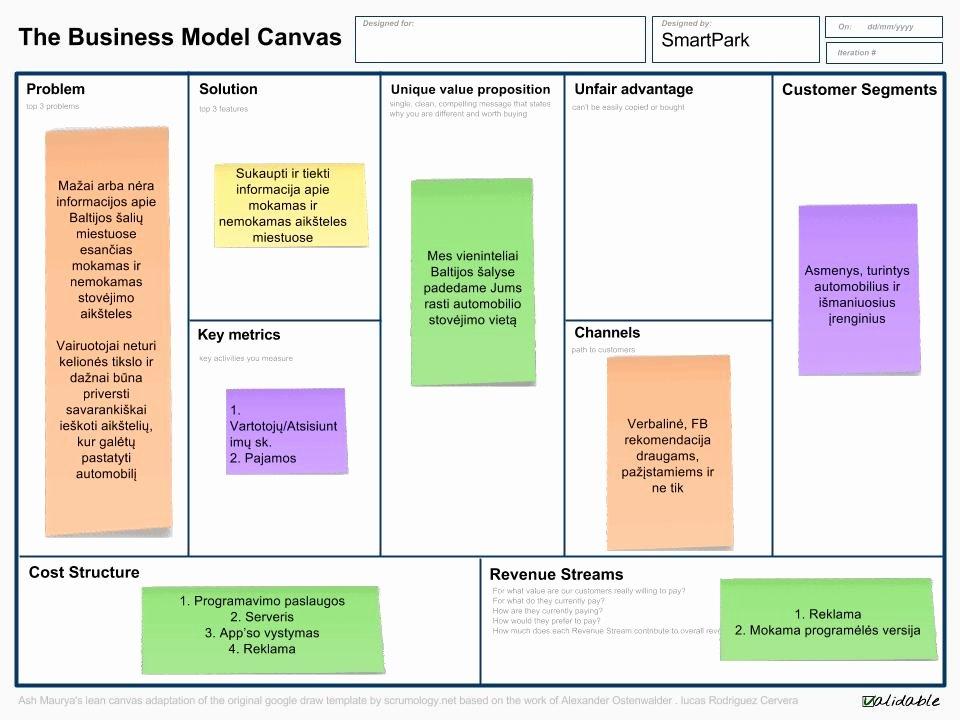 Business Model Template Word Lovely Verslo Modelio Drobė