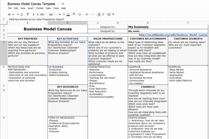 Business Model Template Word New How to Create A Business Model Canvas Template