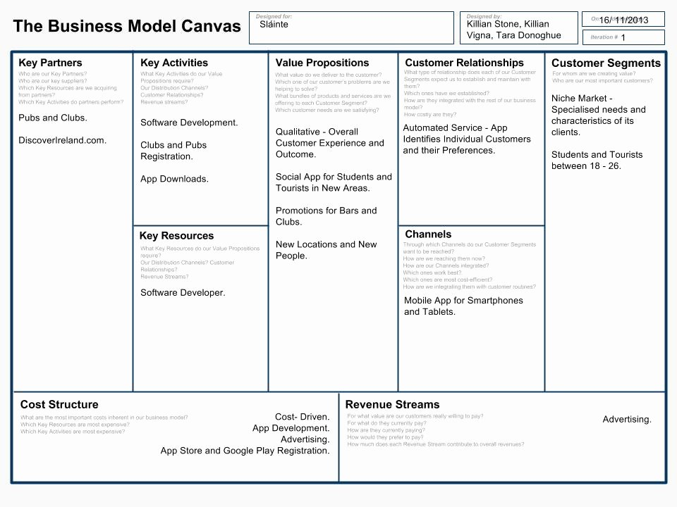 Business Model Template Word New Killianstone