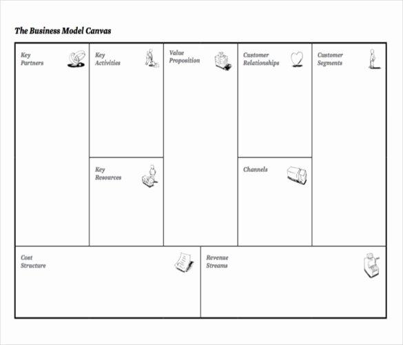 Business Model Template Word Unique 20 Business Model Canvas Template Pdf Doc Ppt