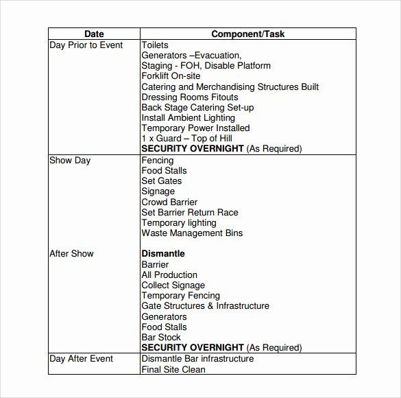 Business Operations Manual Template Beautiful Sample Operations Manual Template 10 Free Documents In