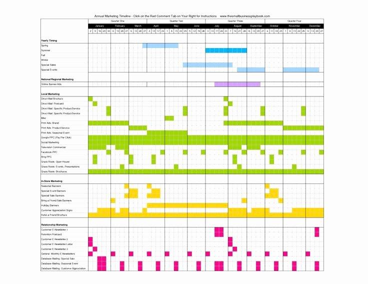 Business Plan Timeline Template Beautiful Business Plan Timeline Template – Business Plan Timeline