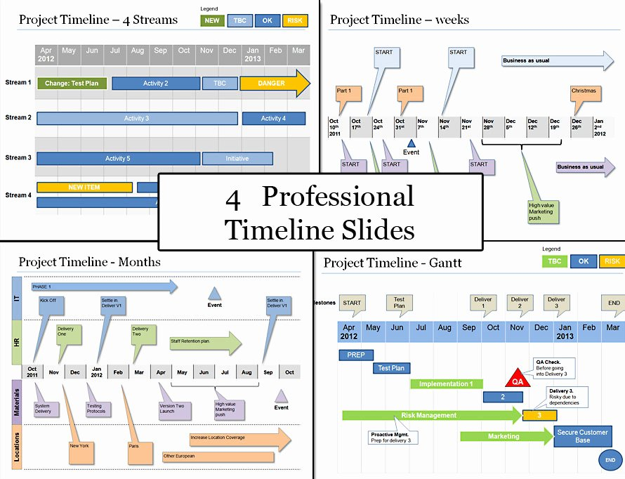 Business Plan Timeline Template Beautiful Powerpoint Project Timeline Planning Template