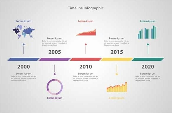 Business Plan Timeline Template Best Of 11 Business Timeline Templates – Free Sample Example