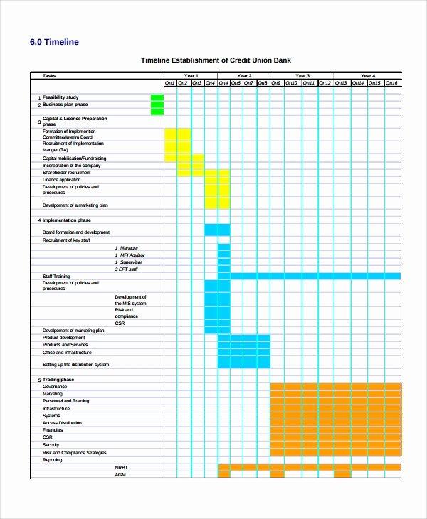 Business Plan Timeline Template Fresh 14 Downloadable Sample Timeline Templates Pdf Word