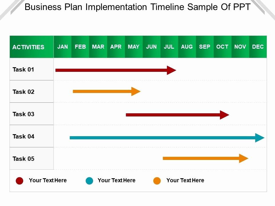 Business Plan Timeline Template Fresh Business Plan Implementation Timeline Sample Ppt