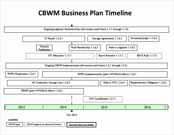 Business Plan Timeline Template Inspirational Sample Business Timeline 8 Documents In Pdf Psd