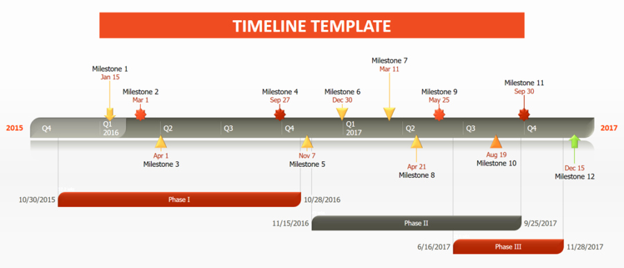 Business Plan Timeline Template Lovely Every Timeline Template You'll Ever Need the 18 Best