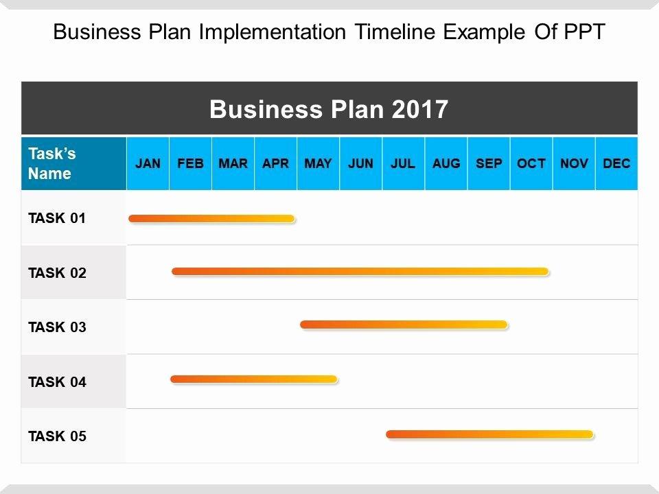 Business Plan Timeline Template Unique Business Plan Implementation Timeline Example Ppt