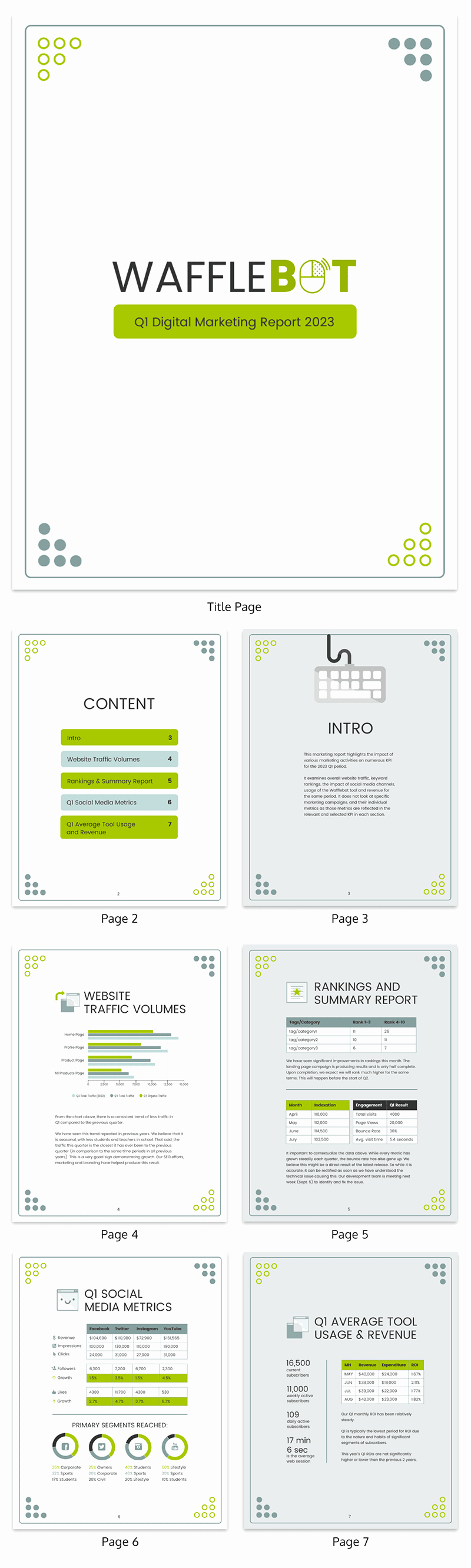 Business Report format Template Awesome 30 Business Report Templates Every Business Needs Venngage