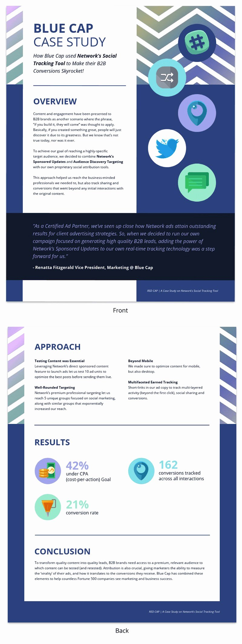 Business Report format Template Beautiful 30 Business Report Templates Every Business Needs Venngage