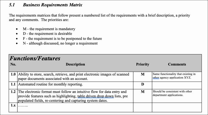 Business Requirements Document Template Word Inspirational 6 Free Business Requirements Document Templates for