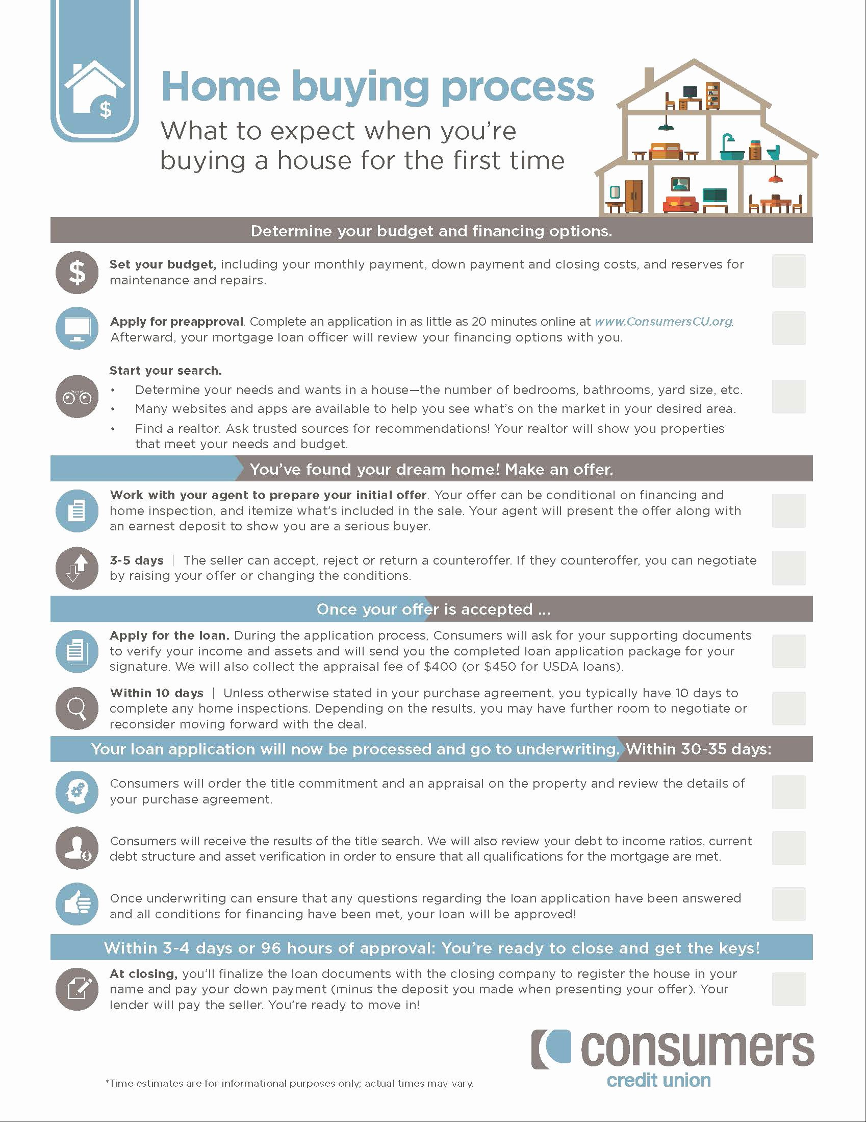 Buying A House Checklist Template Beautiful Get Our Home Ing Process Checklist