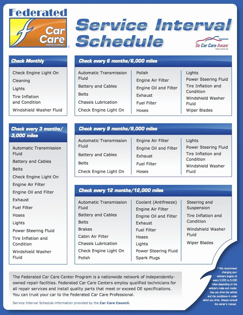 Car Maintenance Schedule Template Awesome Car Maintenance Schedule
