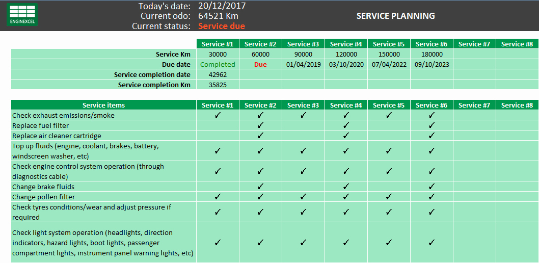 Car Maintenance Schedule Template Awesome Car Service Schedule Free Template Download