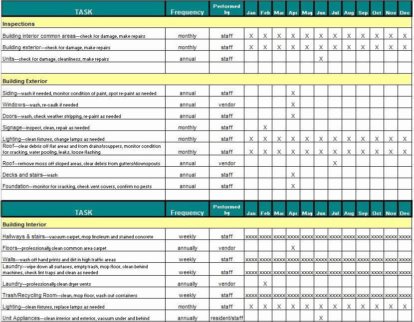 Car Maintenance Schedule Template Beautiful 12 Free Sample Car Maintenance List Templates Printable