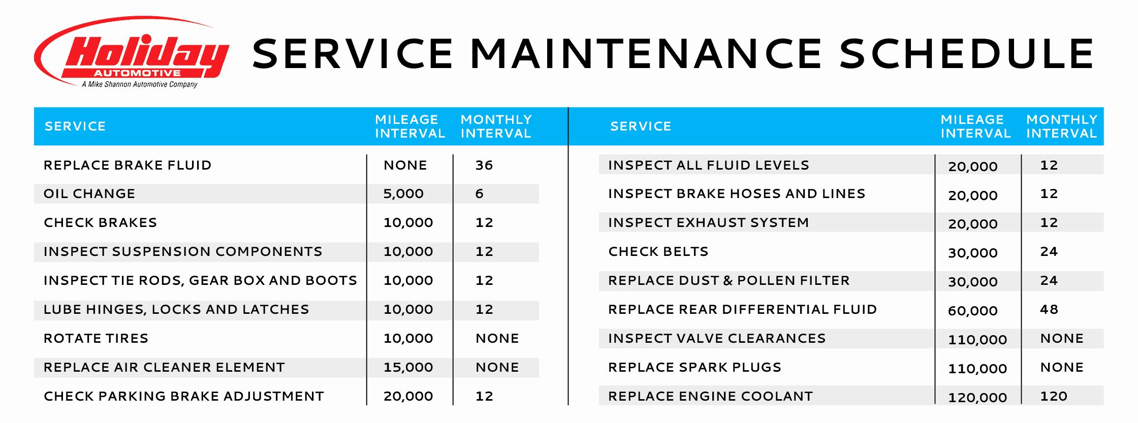 Car Maintenance Schedule Template Best Of Maintenance Schedule 0516 D Holiday Automotive