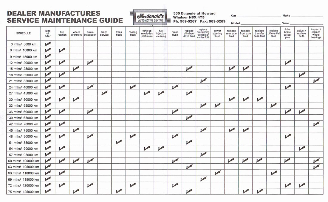 Car Maintenance Schedule Template Inspirational Lesson 2 Service Schedule Lchs Vehicle Ownership
